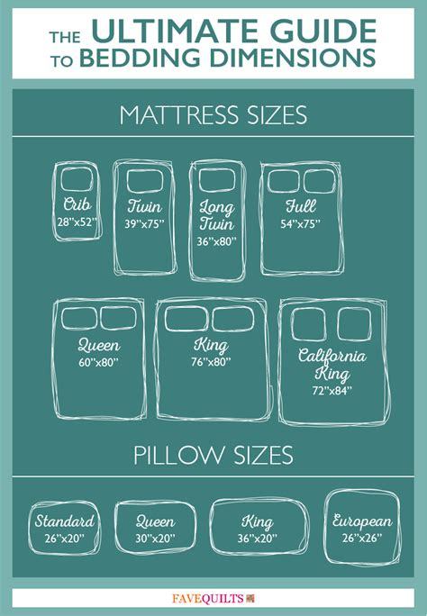 bed blanket dimensions free printables yardage charts bedding dimensions