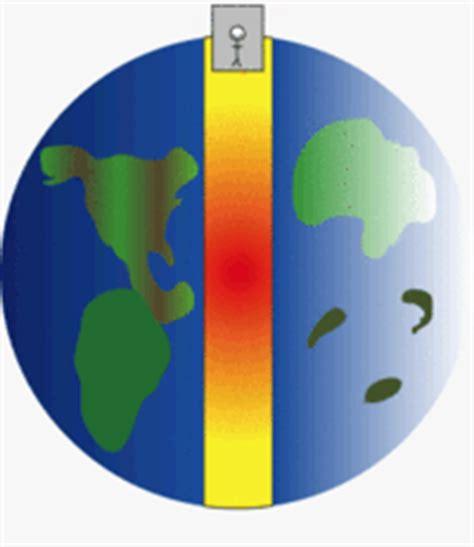 gravitation wiki tren gravitacional la enciclopedia libre