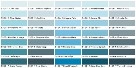 behr paint color like blue single in the river city house ehancements