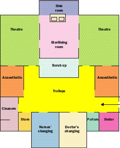 operating room floor plan layout 100 operating room floor plan layout the 25 best