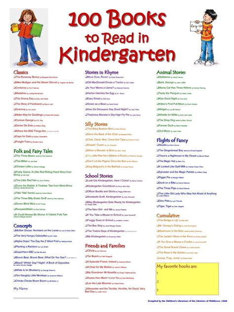 picture book list list of books for kindergarten happy memorial day 2014