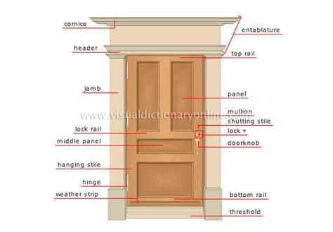 exterior door parts house elements of a house exterior door image
