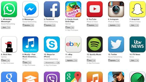 free app apple s app store directly supports 3000 time developers