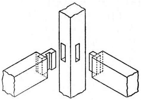 interlocking woodworkers joint random plan project now is what are woodworking joints