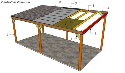 carport building plans woodwork building plans carports pdf plans