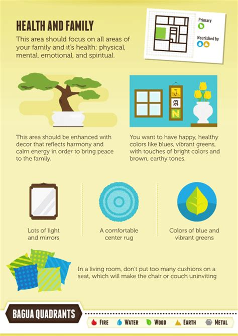 feng shui for health feng shui health area home design