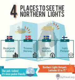 what to do with lights singaporean guide to the northern lights diytravel