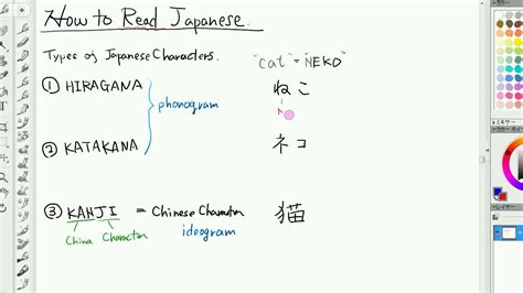 read in japanese how to read japanese lesson 1 introduction three