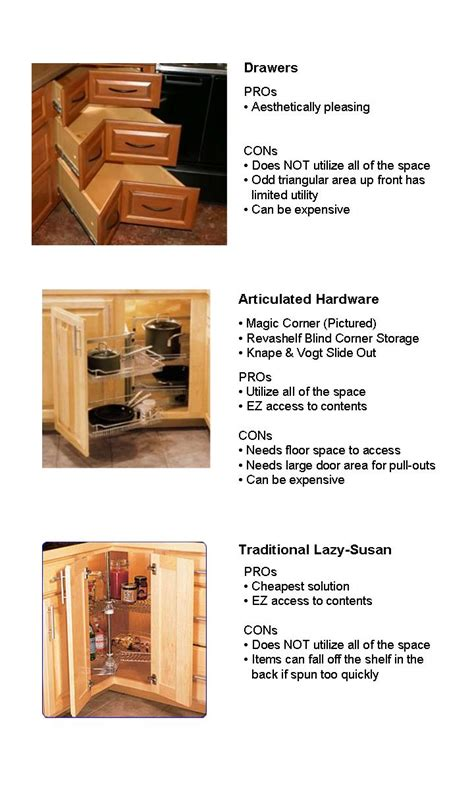 woodworking guides diy corner cabinet solutions image mag