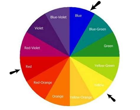 color wheel schemes triad color scheme my sweet obsessions