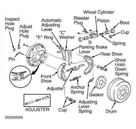 repair anti lock braking 1997 toyota corolla parking system service manual 2009 mitsubishi tundra brake replacement system diagram rear brake diagram