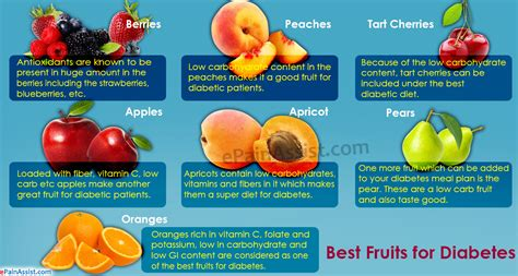 fruits for the best and worst fruits for diabetes