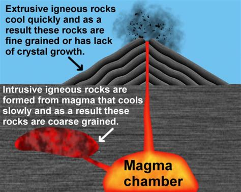 what is chagne made of igneous rocks how are they formed universe today