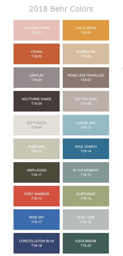 behr paint color codes 2018 paint color trends nomadic decorator