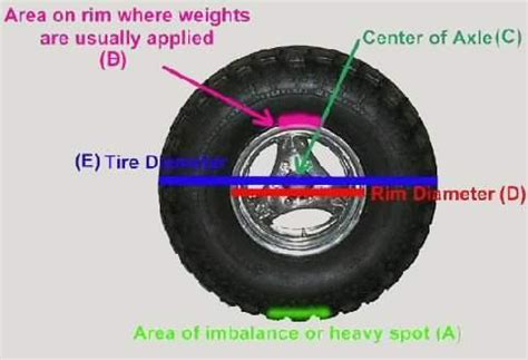 balance for tires tire mounting and balancing interco tire