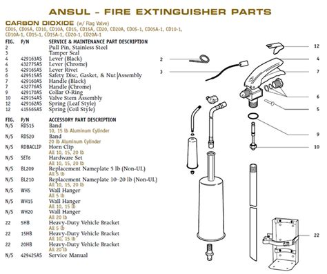 o parts ansul 429170as extinguisher parts collar o ring