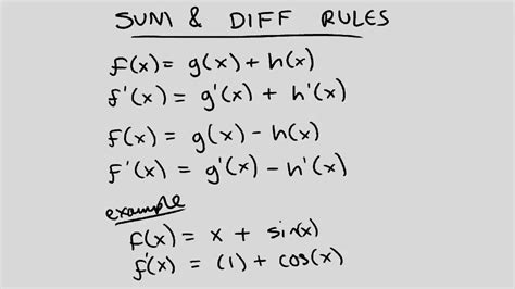 to calculus calculus of differentiation