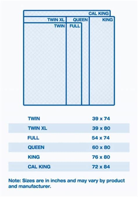 bed measurements in inches bed buyer39s guide ikea size bed measurements inches