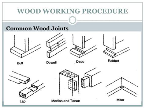 common woodworking joints workshop practice i