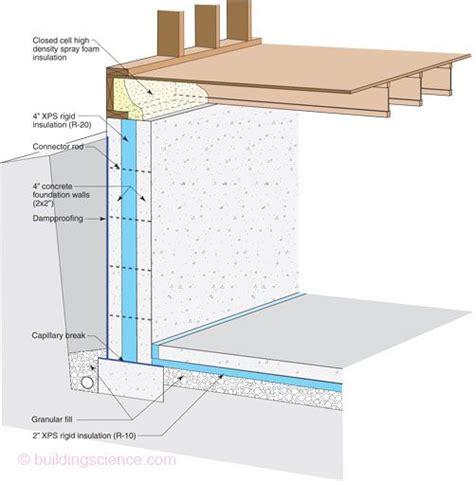 waterproof basement construction the world s catalog of ideas