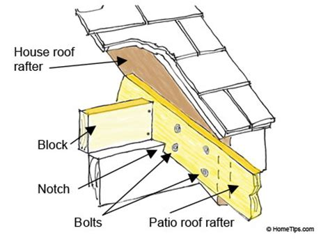 attaching pergola to roof fastening a patio roof to the house