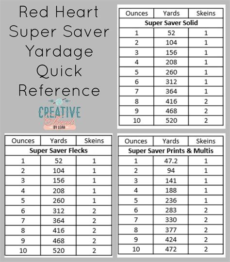 knitting yardage calculator 17 best images about yarn tips and tutorials on