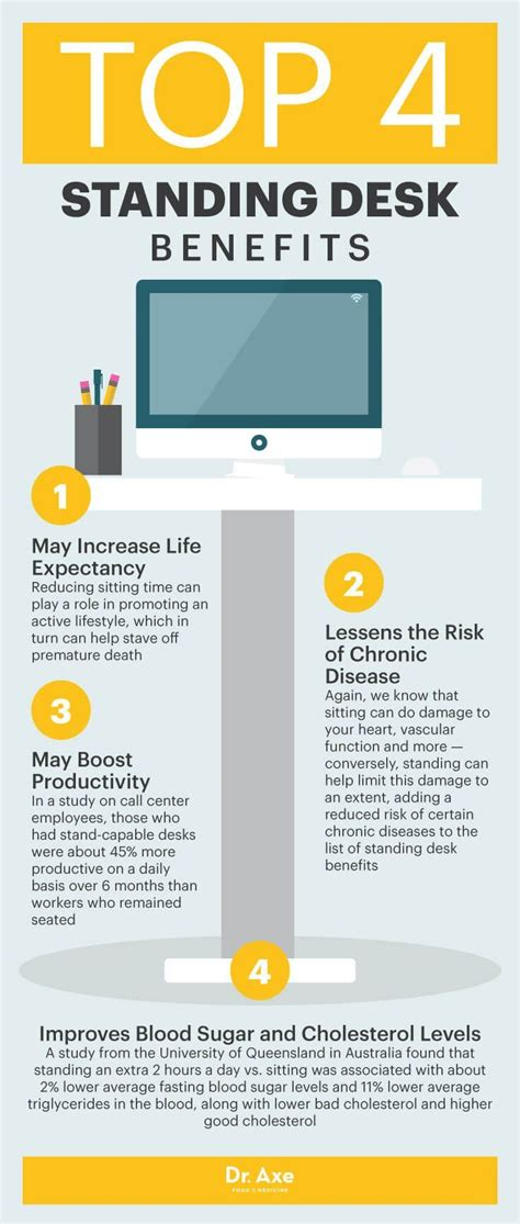 health benefits standing desk 1000 ideas about standing desk benefits on