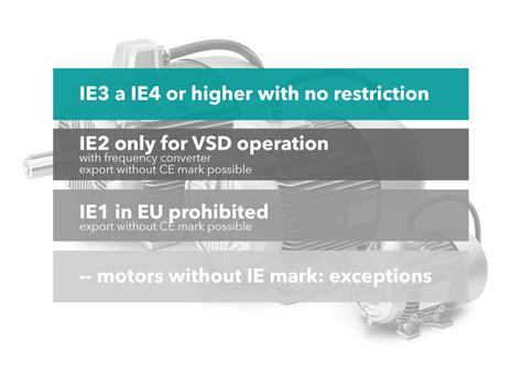 Electric Motor Efficiency by Electric Motor Efficiency Elektromotory Cz