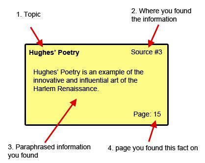 how to make research note cards the world s catalog of ideas