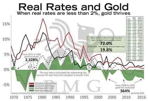 Bmg Metals Inc by Bmg Metals Inc Autos Post