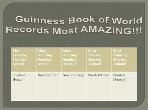 guinness book of world records pictures guinness book of world records