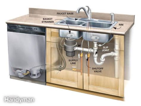 Cost To Replace Kitchen Faucet find and repair hidden plumbing leaks the family handyman