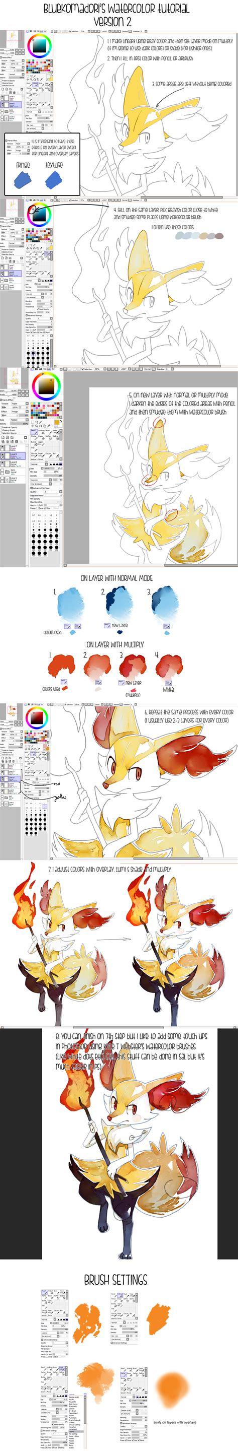 paint tool sai water brush tutorial sai watercolor tutorial brushes sai file by