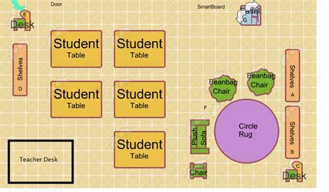 floor plan classroom msl senior methods 2012 2013 my classroom floorplan
