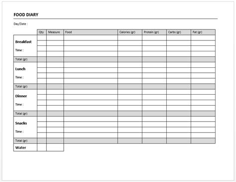 food diary template my template collection