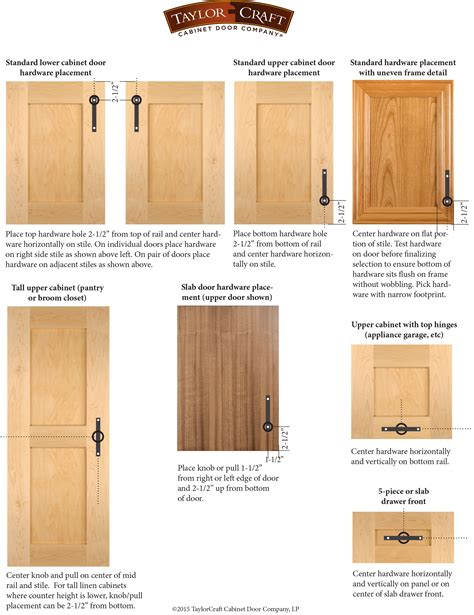 kitchen cabinet knob placement cabinet door hardware placement guidelines taylorcraft