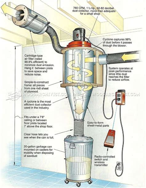 cyclone dust collectors for woodworking 25 best ideas about dust collection on garage