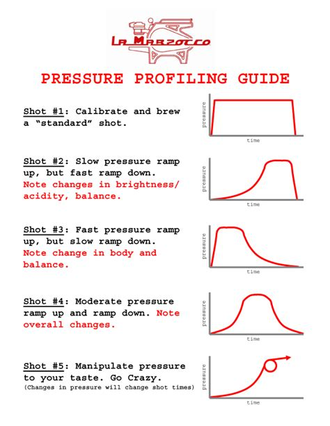 Where are we with pressure profiling?   jimseven