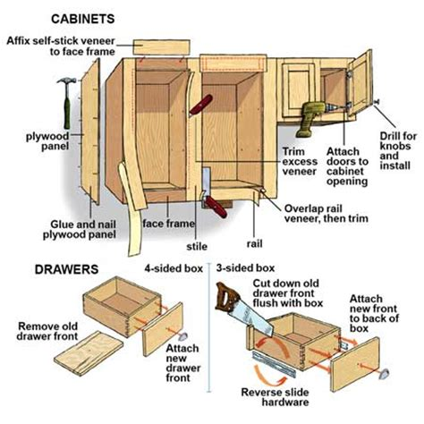 how to make a kitchen cabinet how to build kitchen cabinets everything on