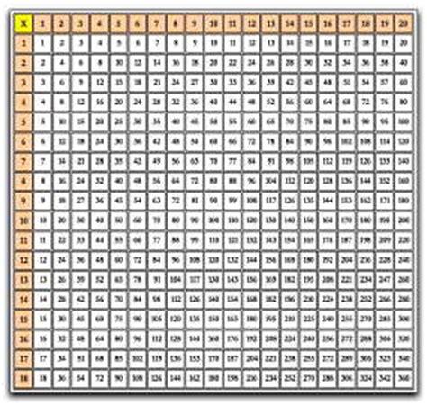 apprendre la table de 11