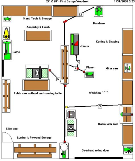 woodworking workshop layout woodworking workshop design the secrets to bench