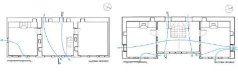 in house plans representation of ventilation in house plans scientific diagram