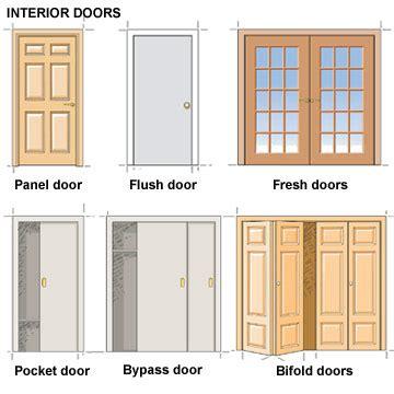 door types and styles selecting doors windows for your