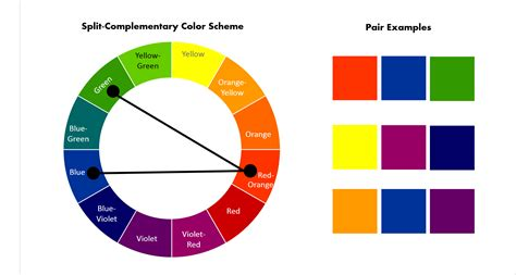color wheel schemes color wheel basics how to choose the right color scheme