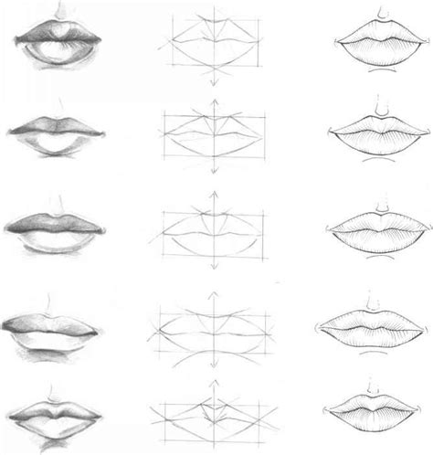 how to draw mouths how to draw drawing