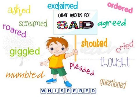 other words for other words for said poster literacy early