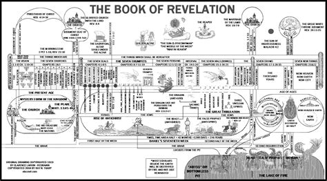book of revelation in pictures revelation definition what is