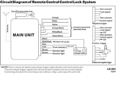 vehicle repair manual 2006 hyundai accent security system hyundai owners help me choose a remote locking system team bhp