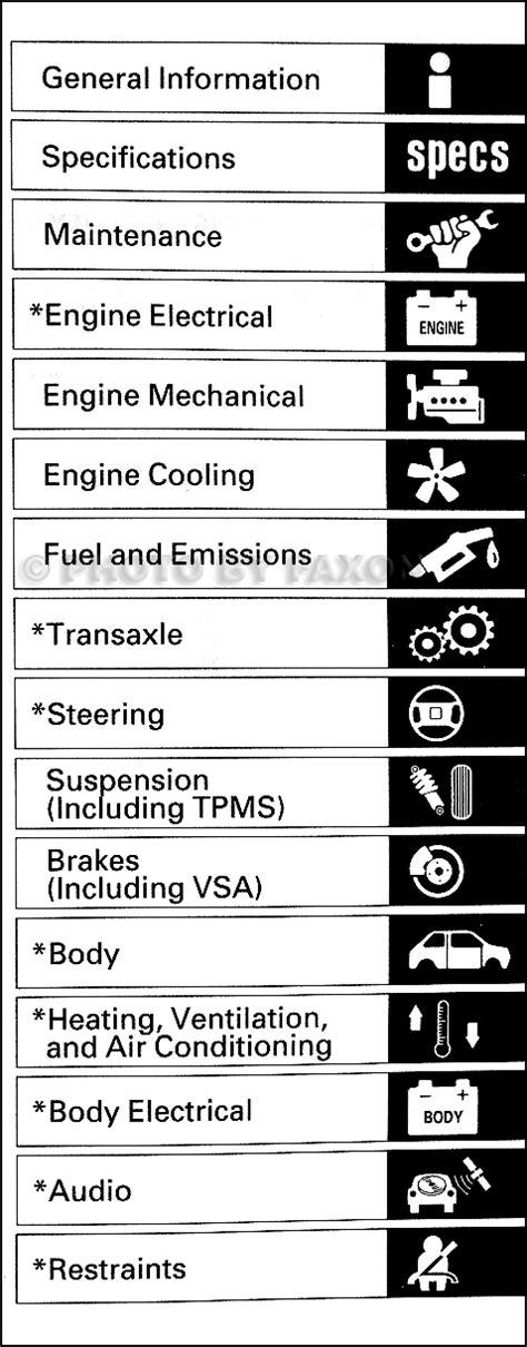 service manual 2009 honda element service manal 2007 honda element service manual download