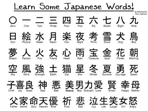 japanese writing 1000 images about japanese writing on